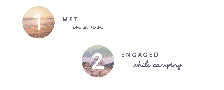 details of wedding invitation