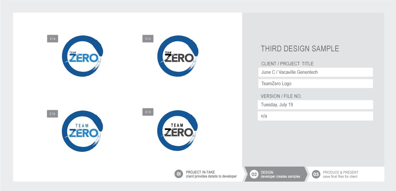 Team Zero examples