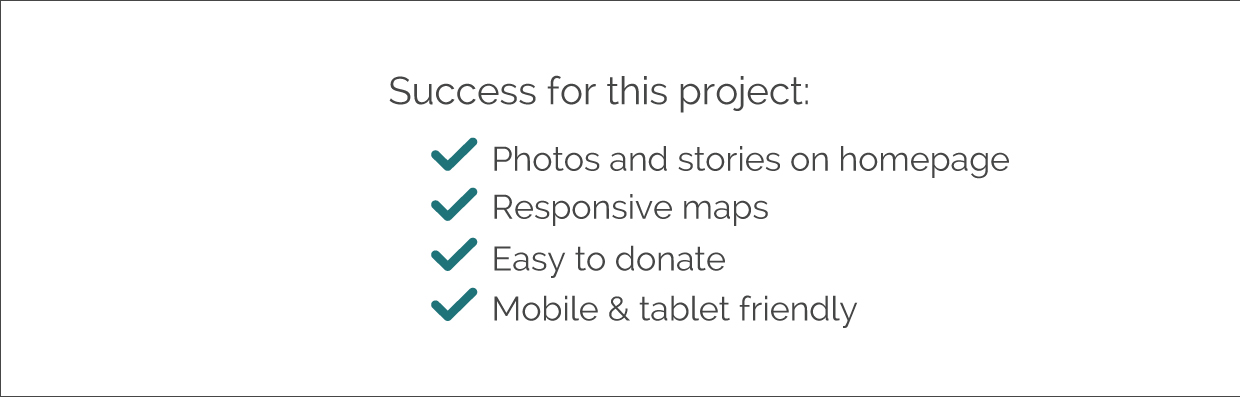 Success for this project, photos, responsive maps and ease of donations